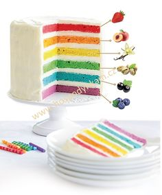 Party Stores, Birthday Cake, Rainbow, Dishes, Breakfast, Food, Products, Rain Bow, Morning Coffee