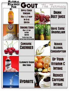 natural remedies for gout                                                                                                                                                                                 More