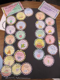 Producers and Consumers Sort.  The kids LOVED this activity! So much fun! You find find the sort at: http://www.teacherspayteachers.com/Product/Consumers-and-Producers-Sort-1097301