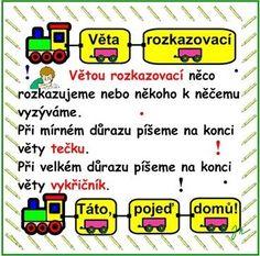 DRUHY VĚT :: Béčko-Tc Štístkové Grammar, Language, Education, Learning, Games, School, Literatura, Studying, Gaming