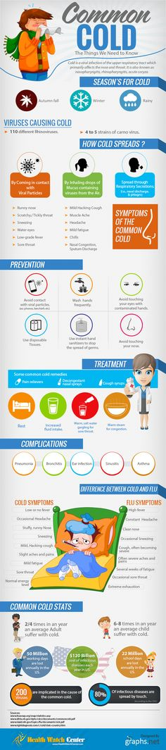 This info graphic depicts the information on Common cold. It provides the information on how it spreads, Prevention, treatment, difference  of cold a