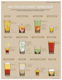 ISSUU - Infografika magazine, december 2011 by Infografika magazine Wine Drinks, Cocktail Drinks, Cocktail Recipes, Beverages, Cocktails, In Vino Veritas, Wine And Beer, Food Menu, Diet Tips