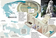 Alexander the Great era tomb contains the remains of five bodies. The tomb owner's identity is still unknown.