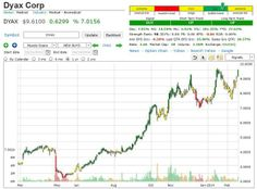 Market Trend Signal Stock trading pick