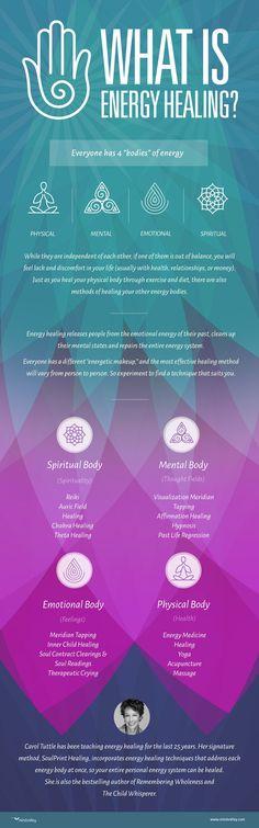 Energy Healing Explained. #energy #healing #reiki