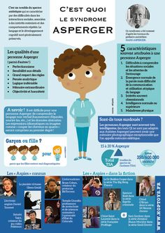 Infographic – National Asperger's Syndrome Day – Infographic – National A… - Mode de vie sain Syndrome Asperger, Psychological Symptoms, French Practice, Ap Statistics, Nursing Notes, Mental Disorders, Aspergers, Educational Technology, Psychology