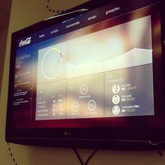 Modern TV based dashboard