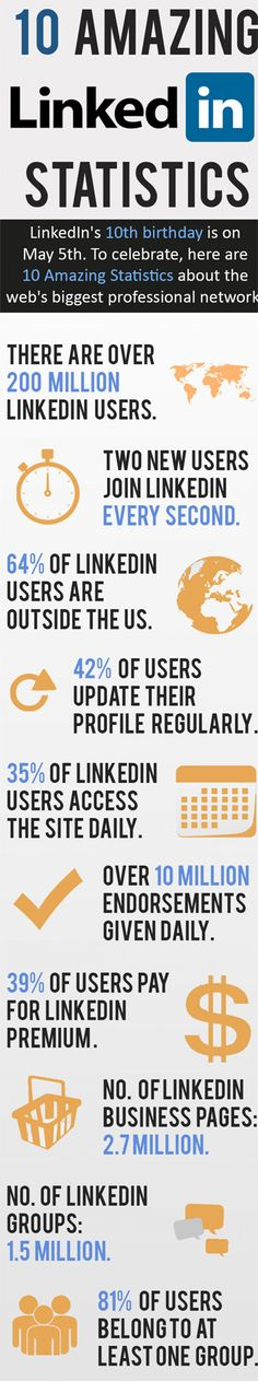 Linkedin celebrated its 10th birthday just recently! Check out these 10 amazing Linkedin stats!