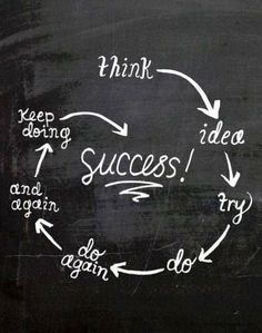 Think > Success!