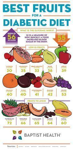 dieta para la diabetes cdkn2b