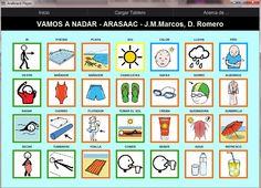 MATERIALES - Vamos a nadar.    Tablero de 12 casillas para el comunicador AraBoard sobre actividades en la piscina y la playa.. Incorpora locuciones de ARASAAC.    http://arasaac.org/materiales.php?id_material=730