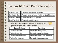 How To Learn French Classroom French Language Lessons, French Language Learning, French Lessons, Foreign Language, French Articles, French Resources, French Verbs, French Grammar, French Teacher