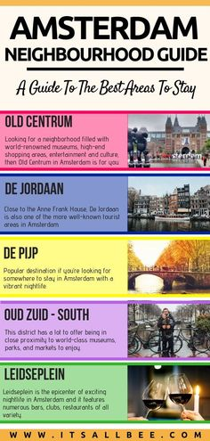 Visiting Amsterdam and want to know the best areas to stay? This is the post for you. Tips on the best neighbourhoods to stay in Amsterdam for first time visitors, for nightlife, for tourist sights. #traveltips #eurotrip #netherlands #europe #vacation #canals #jordaan #zuid  #besthotels