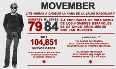Movember: cambiando la cara a la salud masculina #movember #cáncer