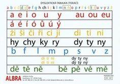 detail Dyslektická tabulka - TABULKA A4 samohlásky,souhlásky-měkké,tvrdé,obojetné...