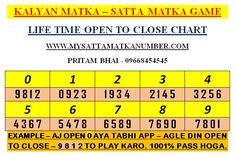 Lifetime Open to close Matka game