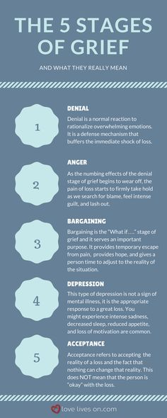 The 5 Stages of Grief & What They Really Mean.