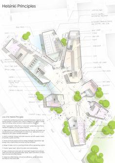 Image 8 of 30. WSP Group – Heatherwick Studios – B&M Architects – JK MM Architects – Space Syntax – Helsinki University – AA Palmberg Ltd – Pekka Himanen – Pauli Aalto-Setälä