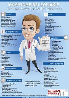 Fodmap, Gut Health, Pcos, Healthy Recipes, Healthy Meals, Family Guy, Gluten Free, Medical, Nursery