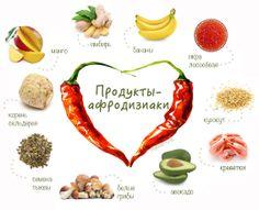 რა საკვები ჭამა გაზრდის potency მამაკაცებში