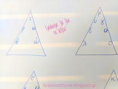 Οι Πυραμίδες της Ανάγνωσης! Μέθοδος ανάγνωσης σε παιδιά με Δυσλεξία Dyslexia, Special Education, Chart