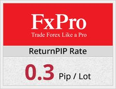 Do you want to earn additionally by trading forex? Are you finding your lost pip for your forex trading? Are you finding a right forex broker firm matched with your trading style? We provide the best way to find the right forex broker to trade forex, futures, commodity, index and CFD. Seize a chance to increase your profit or decrease your loss with cashback service of ReturnPIP. For more detail, please contact returnpip.com here and now.