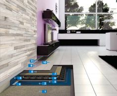 Pardoseala cu sistem de incalzire #eMenatwork Flat Screen, Flooring, Contemporary, Home Decor, Blood Plasma, Decoration Home, Room Decor, Flatscreen, Wood Flooring