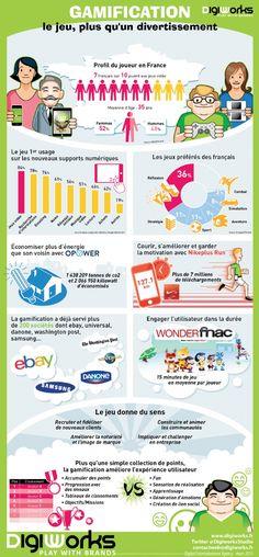 Gamification : miser sur le ludique pour 'accrocher' les consommateurs. L'enjeu : motiver ses salariés, fidéliser ses clients et en recruter de nouveaux.