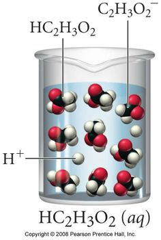 Weak electrolytes: those solutes that exist in solution mostly in the form of molecules with only a small fraction in the form of ions; ex: a solution of acetic acid: most solute is present as HC2H3O and only a small fraction is present as H+ and C2H3O2- ions