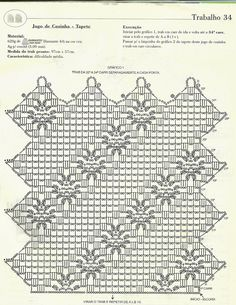 Artes da Abelha Rainha: Tapete de pia de crochê de barbante com gráfico