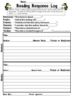 Guide to Reading Response Logs