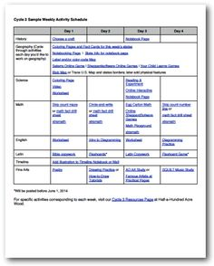 Free Cc CycleAtAGlance Sheets A SinglePage Reference For The