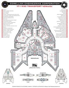 Corellian Deckplan Digital composite 2015 A long time ago, on a college campus not really all that far away. So, 'round about I was inspired by a police traffic barricad. Rpg Star Wars, Nave Star Wars, Star Wars Ships, Star Trek, Spaceship Interior, Spaceship Art, Spaceship Design, Star Wars Collection, Space Opera