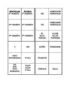 """This Spanish booklet includes several pages - it is a great tool for those learning or struggling with verb conjugation.  First, it includes-page with 1st, 2nd, 3rd person and plural/singular labeled-page with above pronouns in English-page with above pronouns in SpanishSecond, the booklet includes 3 pages for each of the AR, ER, and IR present tense endings.Finally, there is a title page and an optional """"rooms of the house"""" page to help students associate all of these together.They are made…"""