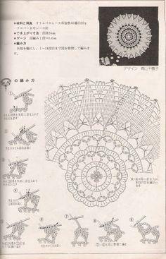 Crochet_Ondori_Japones_Pineapples_1 - Soledad - Picasa webbalbum