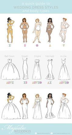 A Quick Guide to Wedding Dresses and Body Types