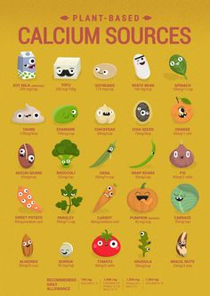 Vegan plant based Calcium Sources #vegan #vegetarian #plantbased