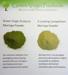 Image result for How to produce moringa fine powder