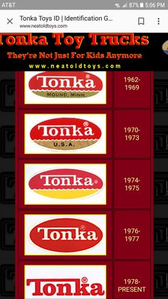 Tonka Trucks, Tonka Toys, Old Toys, Vintage Toys, Tractors, Awards, Decals, Department Store, Signs