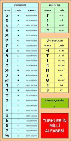 Orkhon runes
