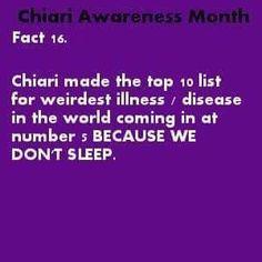 Facts Chiari