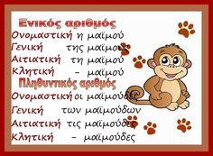 Κλίση ανισοσύλλαβων θηλυκών ουσιαστικών σε -ού,η μαϊμού Language Arts, Grammar, Teaching, Education, Comics, School, Fictional Characters, Google, Cartoons