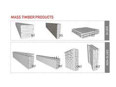 Image result for nail laminated timber