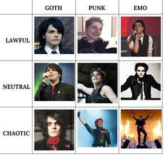 Chaotic emo and lawful punk is me, whoop Emo Band Memes, Mcr Memes, Music Memes, Emo Bands, Music Bands, Funny Music, Sarah Andersen, My Chemical Romance Memes, Sassy Diva