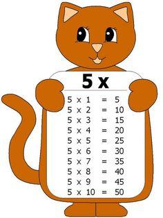 Tabuada do 5 tabuada multiplicação tabuada para imprimir tabuada jogos Free Kindergarten Worksheets, Math Worksheets, File Folder Activities, Math Activities, Multiplication, Math Board Games, Education Templates, Maths Solutions, School Frame