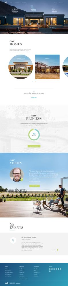 Blu Homes | Premium Prefab Homes