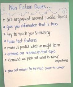 Balanced Literacy  » Anchor Charts for Writing