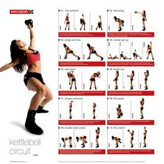 Printable Kettlebell Workout Charts | Strength Exercise Posters | Escape Fitness