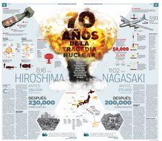 70 años de la bomba atómica