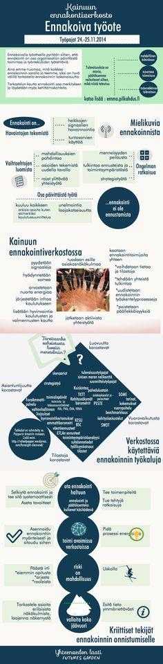 Ennakoivan työotteen koulutus Kainuun ennakointiverkostolle 11/2014. Koonti siitä mistä ennakoinnissa on kysymys.
